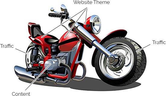 website-theme
